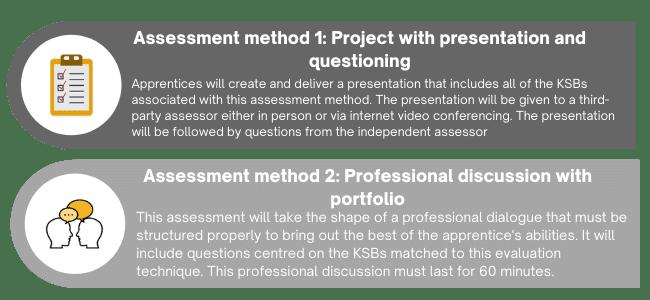 DA assessment methods