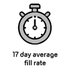 nowskills average fill rate
